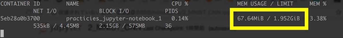 Docker stats 1